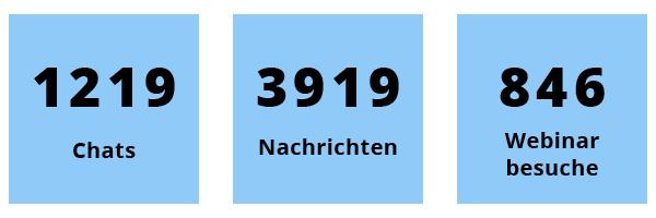 Kacheln-2